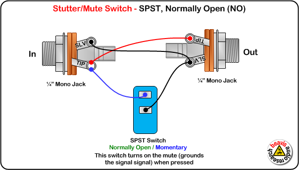 mute switch, spst, normally open wiring diagram