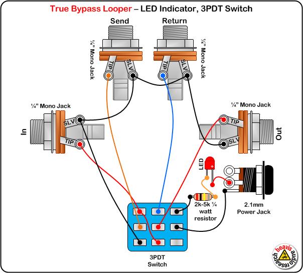 Brilliant Looper Wiring Diagram Online Wiring Diagram Wiring 101 Ouplipimpapsstreekradiomeanderfmnl
