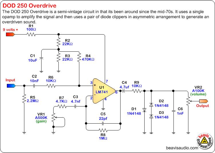 dod wiring diagram schematics wiring diagrams u2022 rh seniorlivinguniversity co DoDAF 2.02 JTRS Framework Architecture