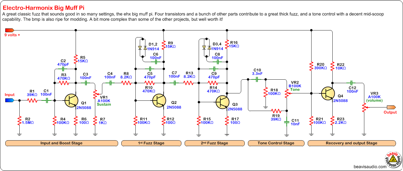 King Tut Demo Pharoah Clone Fuzz Pedal Schematic Please Look At These And Tell Me You Realize What Were Trying To Say Here The Guy Took Something That Already Existed Added A Paint Job Changed