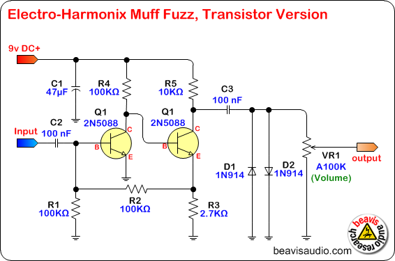 beavis audio research - stompbox schematics